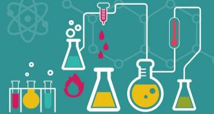 NCERT 7th Class (CBSE) Science: Chemical and Chemical Changes